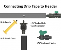 Slide #3 – Connecting Drip Tape to Header