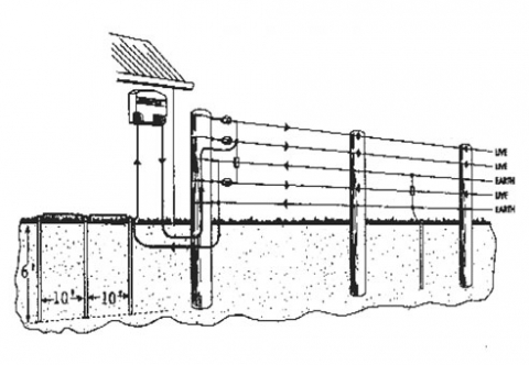 Electric Fence FAQ