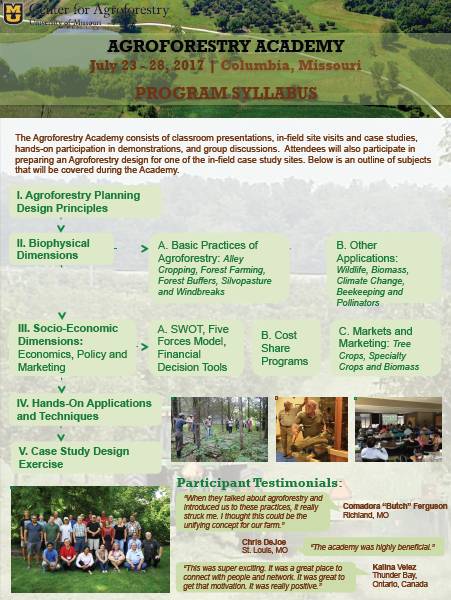 5th Annual Agroforestry Academy
