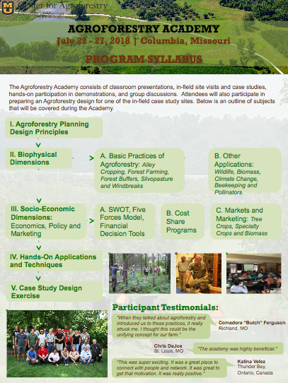 Agroforestry Academy 2018