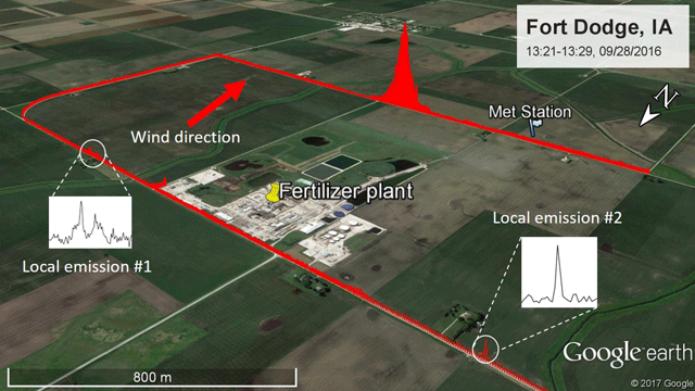 fertilizer industry methane emissions